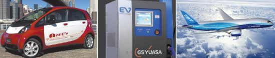 GS Yuasa Industrial Battery Application illustration picture