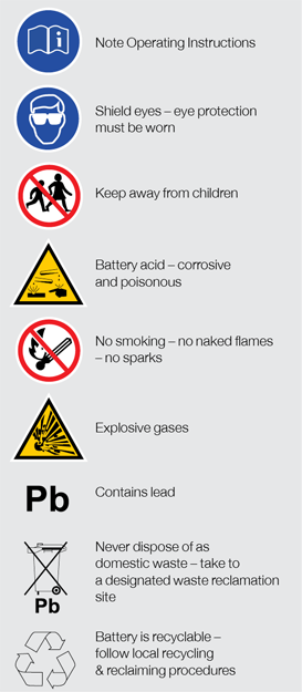 Battery Health And Safety Guide Yuasa