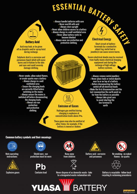 Yuasa battery health and safety poster